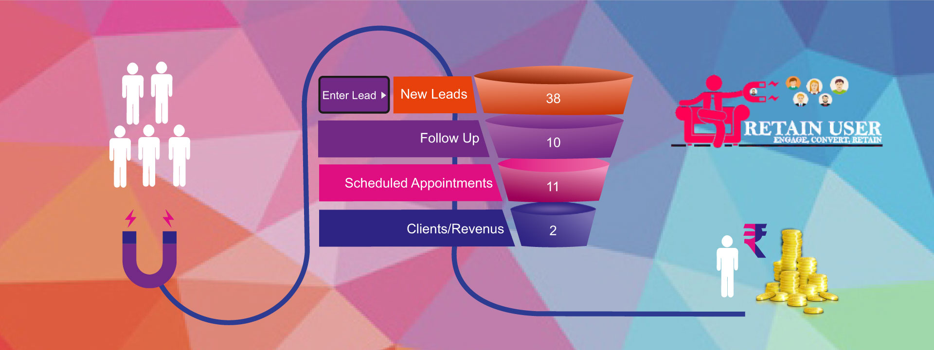 bff91452ad55 CRM Software | Manage Leads, & Customer Data
